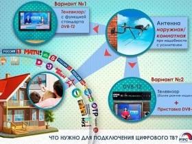 Башкортостан переходит на цифровое телевидение: 4 важных момента